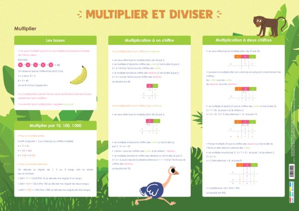 Les Posters de l'école - Multiplier et diviser