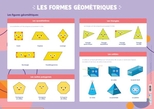 Les Posters de l'école - Les formes géométriques