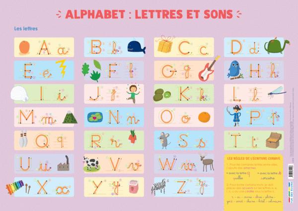 Les Posters de l'école - Alphabet: lettres etsons