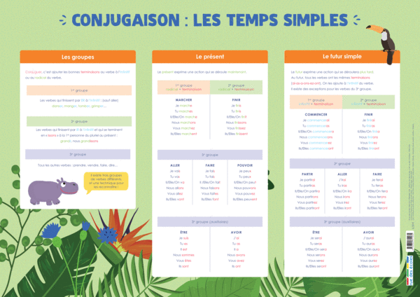 Les Posters de l'école - Conjugaison: lestemps simples