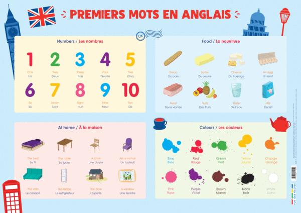 Les Posters de l'école - Premiers mots d'anglais