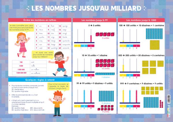Les Posters de l'école - Les nombres jusqu'au milliard