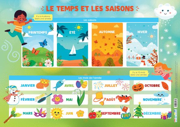 Les Posters de l'école - Le temps etles saisons